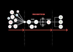 intelligente_Produktbeobachtung_Ubermetrics